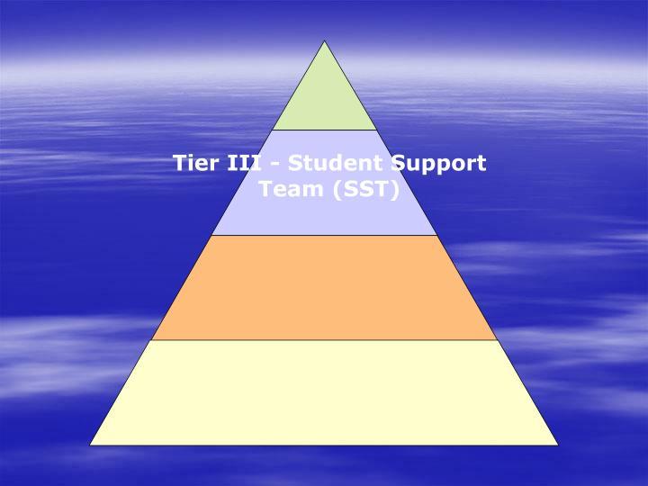 Tier III - Student Support Team (SST)