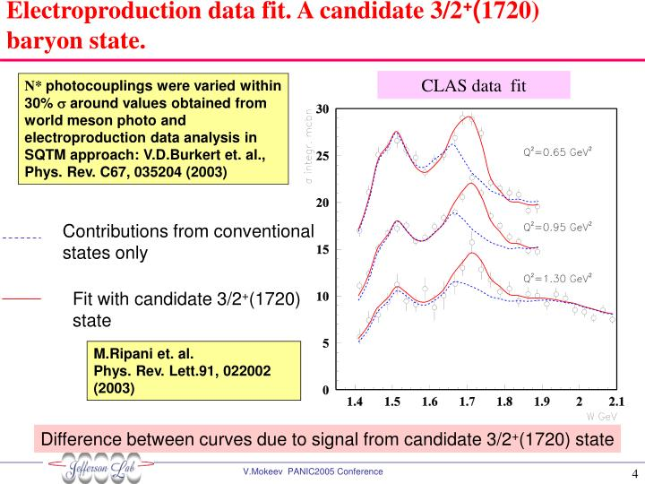 Electroproduction data fit. A candidate 3/2