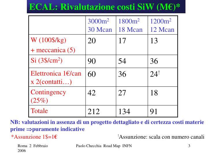ECAL: Rivalutazione costi SiW (M