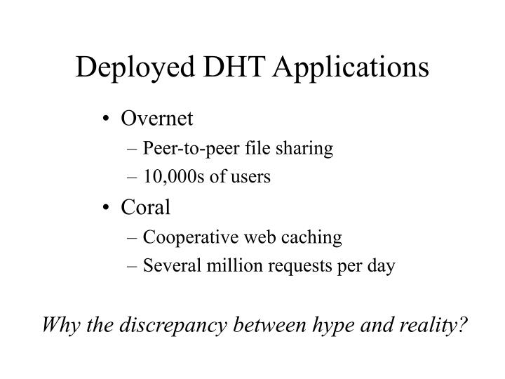 Deployed DHT Applications