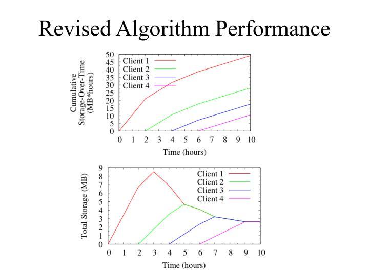 Revised Algorithm Performance