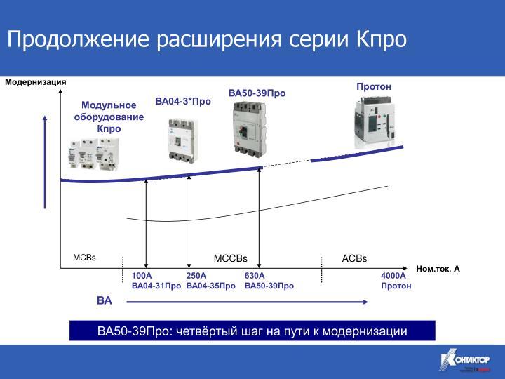 Продолжение расширения серии Кпро