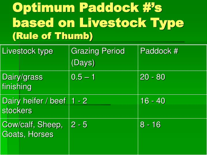 Optimum Paddock #'s based on Livestock Type