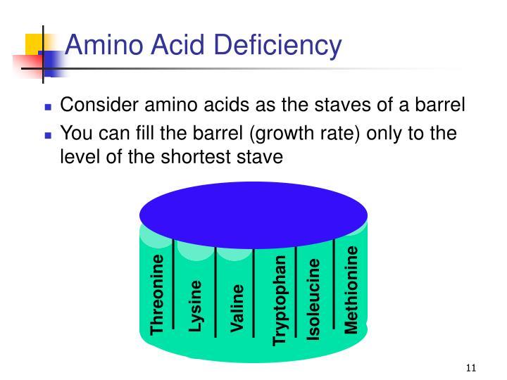 Amino Acid Deficiency