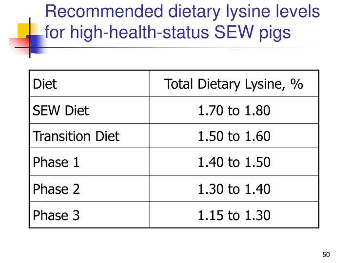 Recommended dietary lysine levels for high-health-status SEW pigs