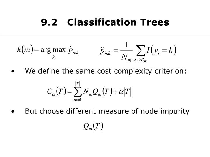 9.2   Classification Trees