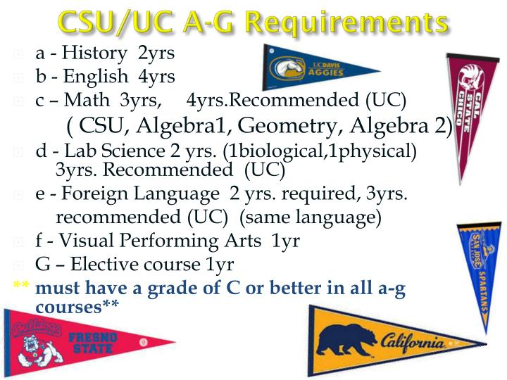 CSU/UC A-G Requirements