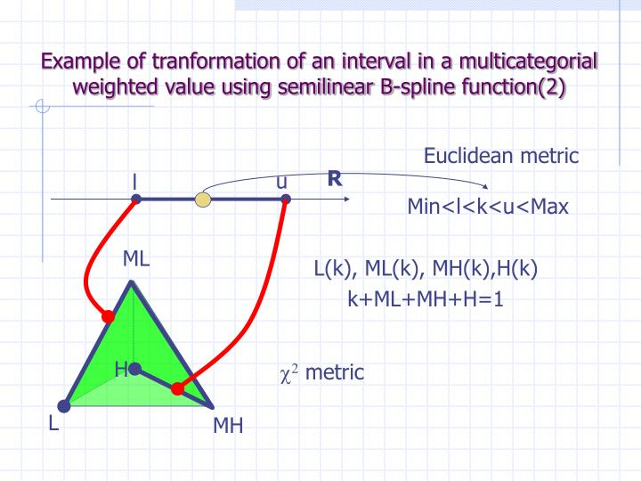 Example of tranformation of an interval in a multicategorial weighted value using semilinear B-spline function(2)