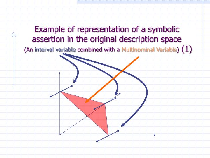 Example of representation of a symbolic assertion in the original description space