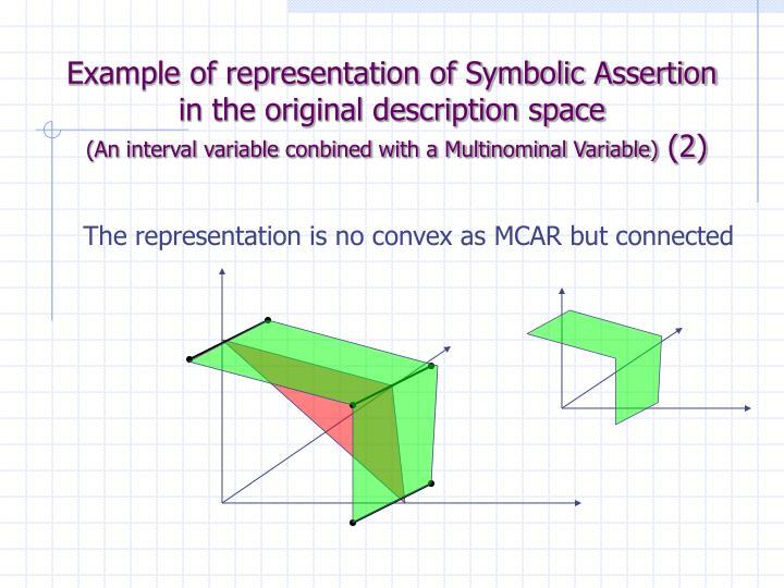 Example of representation of Symbolic Assertion in the original description space
