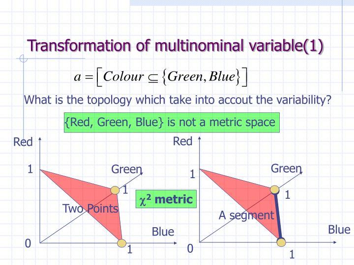 Transformation of multinominal variable(1)