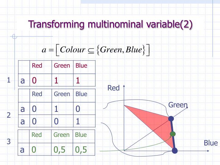 Transforming multinominal variable(2)