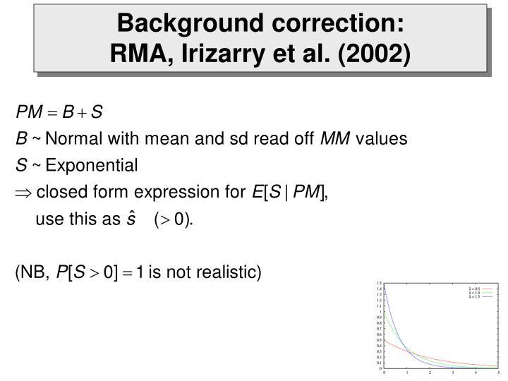 Background correction: