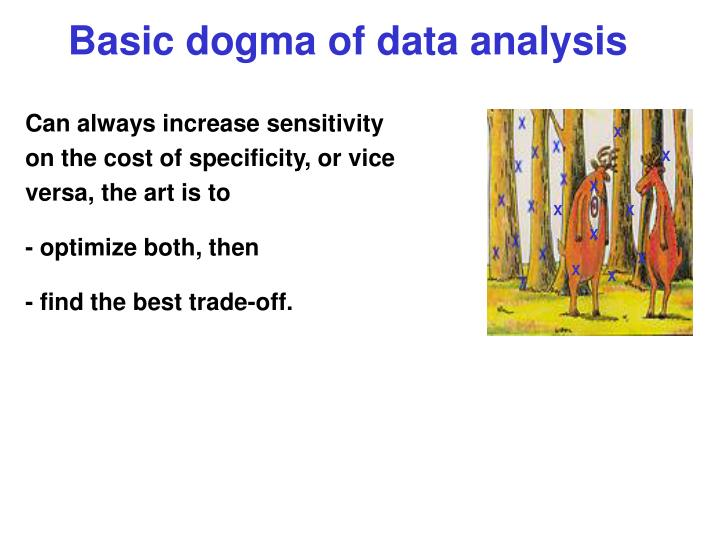 Basic dogma of data analysis