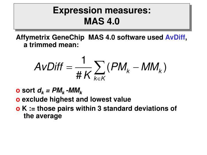 Affymetrix GeneChip  MAS 4.0 software used
