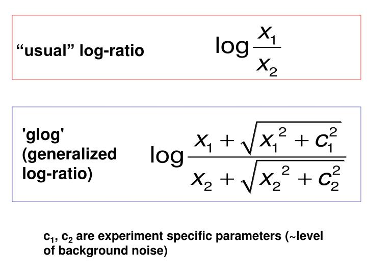 """usual"" log-ratio"
