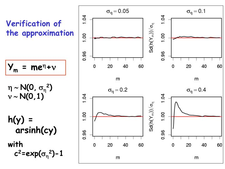 Verification of the approximation