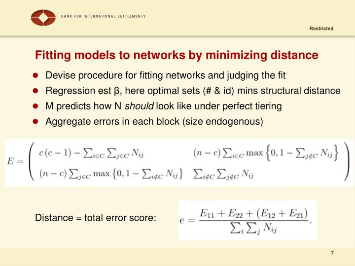 Fitting models to networks by minimizing distance