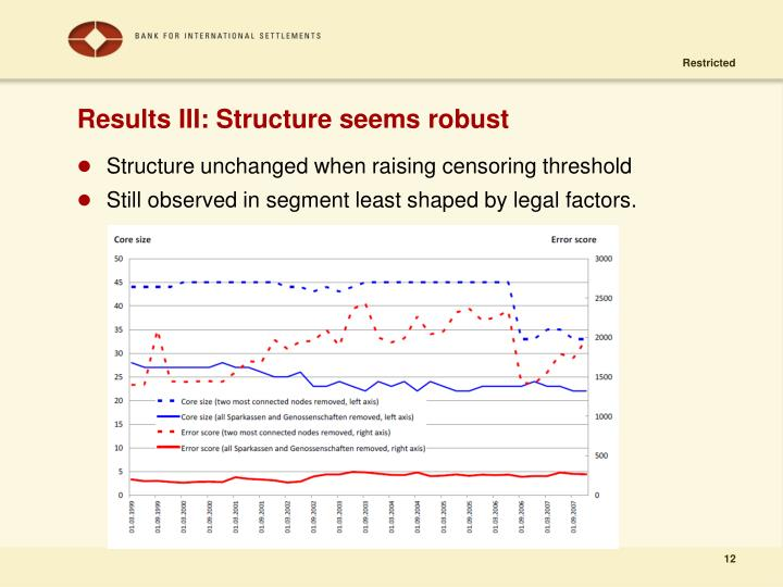 Results III: Structure seems robust