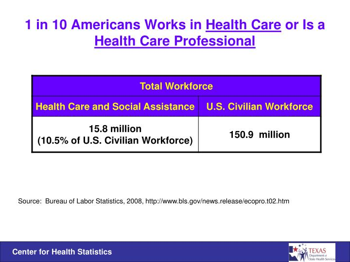 1 in 10 americans works in health care or is a health care professional