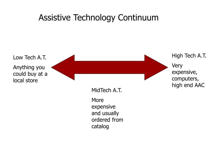 Assistive Technology Continuum