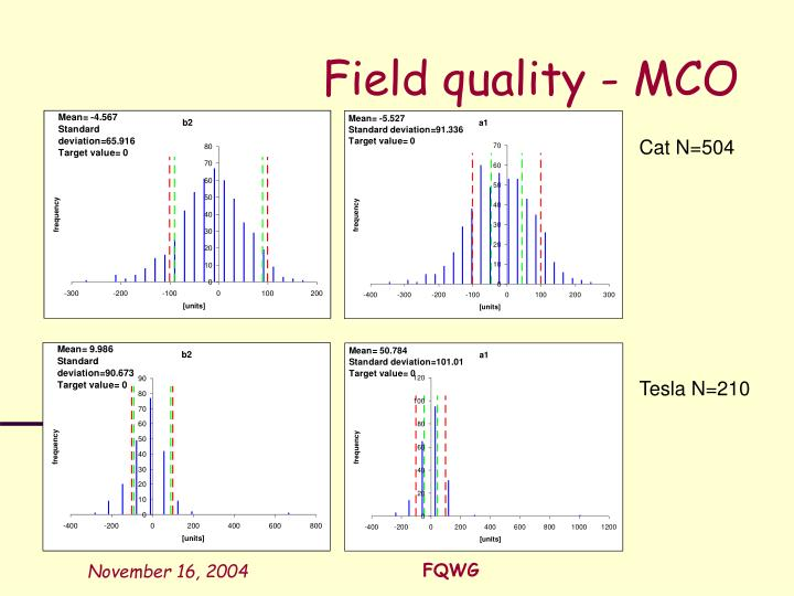 Field quality - MCO