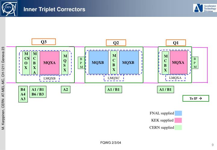 Inner Triplet Correctors