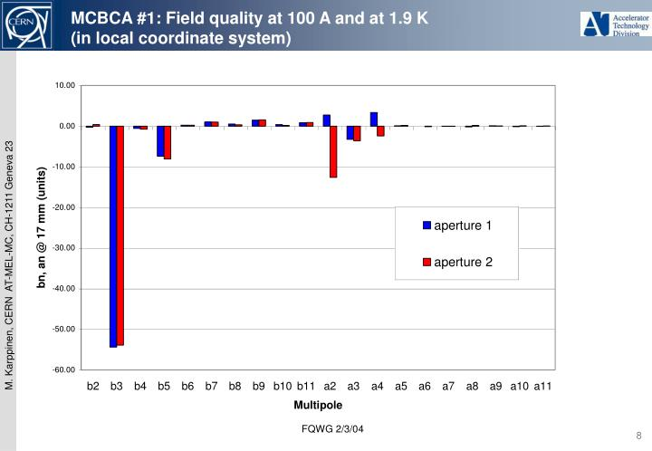 MCBCA #1: Field quality at 100 A and at 1.9 K