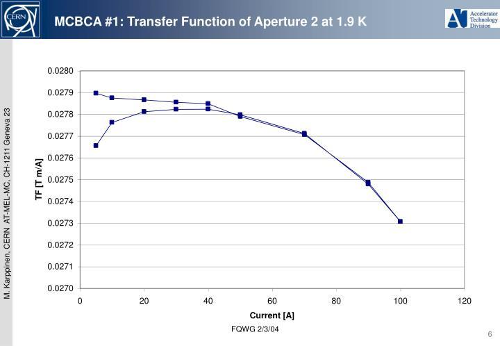 MCBCA #1: Transfer Function of Aperture 2 at 1.9 K