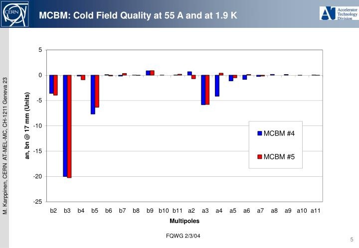 MCBM: Cold Field Quality at 55 A and at 1.9 K