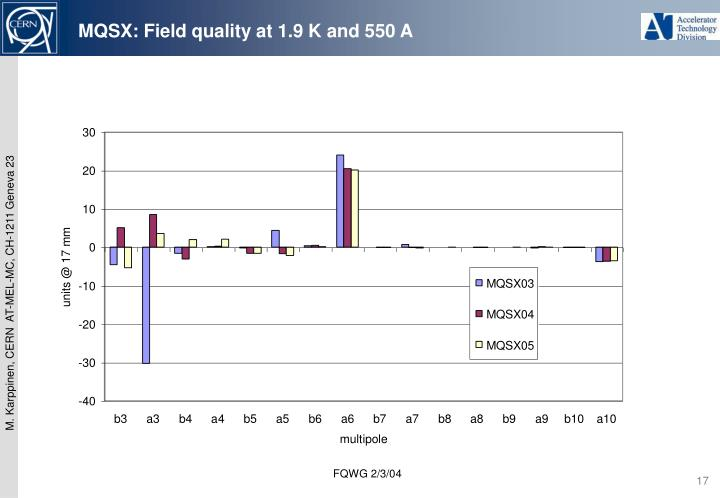 MQSX: Field quality at 1.9 K and 550 A