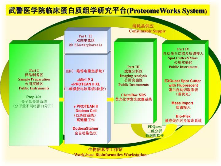 武警医学院临床蛋白质组学研究平台