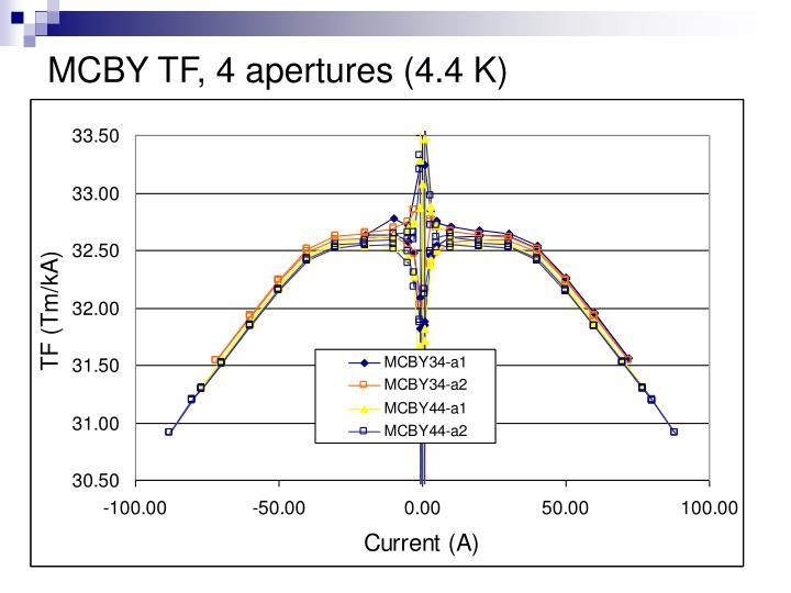 MCBY TF, 4 apertures (4.4 K)