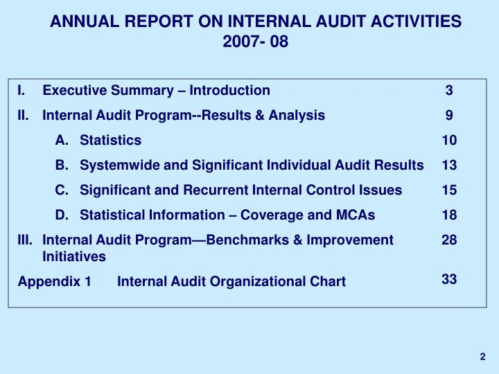 ANNUAL REPORT ON INTERNAL AUDIT ACTIVITIES 2007- 08