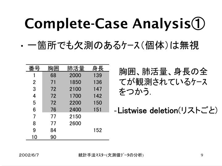 Complete-Case Analysis①