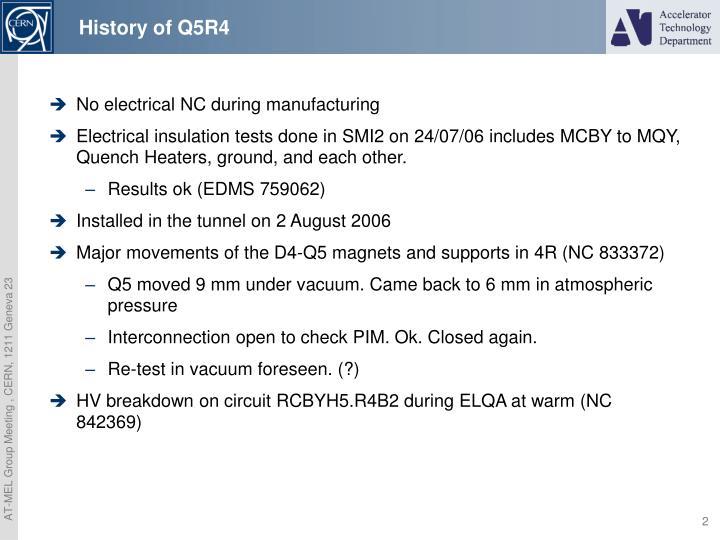 History of Q5R4