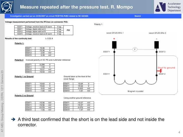 Measure repeated after the pressure test. R. Mompo