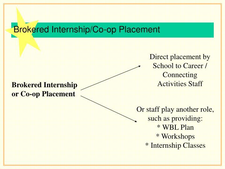 Brokered Internship/Co-op Placement