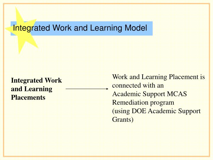Integrated Work and Learning Model