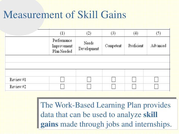 Measurement of Skill Gains