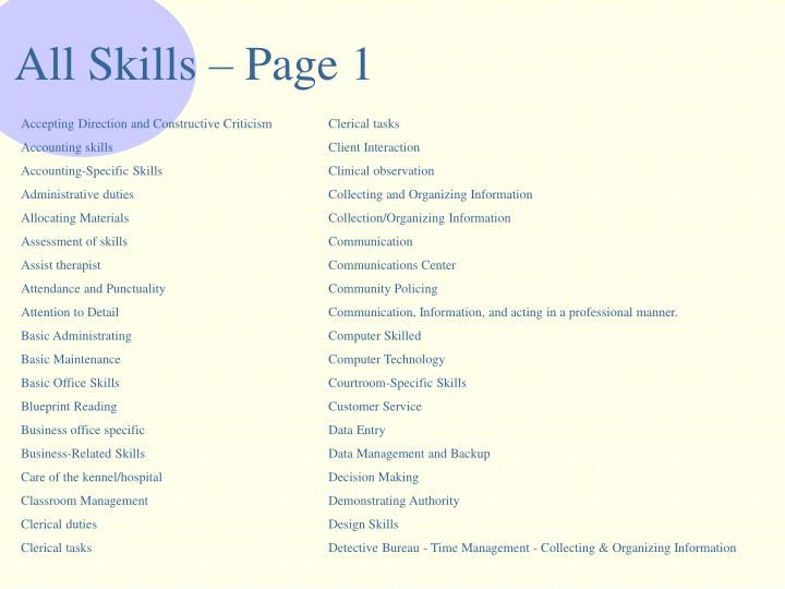 All Skills – Page 1