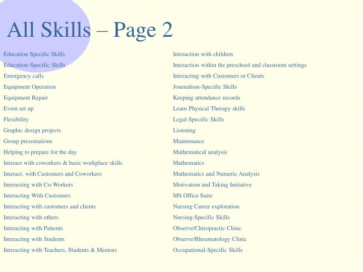All Skills – Page 2