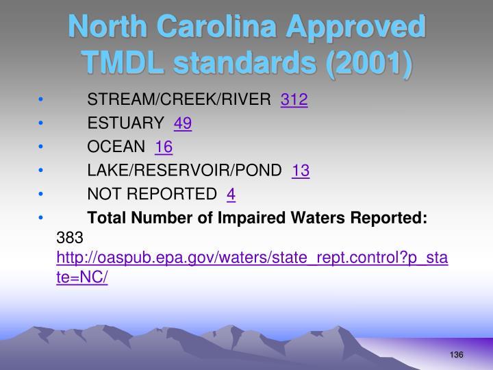 North Carolina Approved TMDL standards (2001)