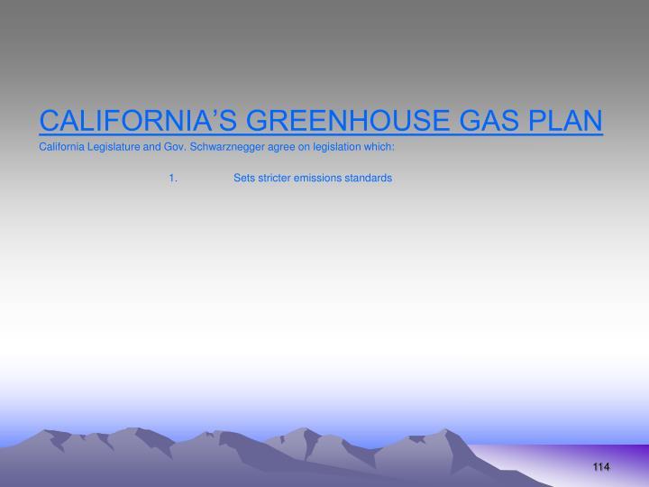 CALIFORNIA'S GREENHOUSE GAS PLAN