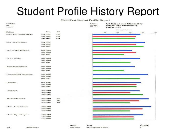 Student Profile History Report