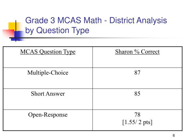 Grade 3 MCAS Math - District Analysis