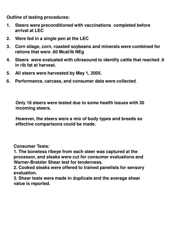 Outline of testing procedures: