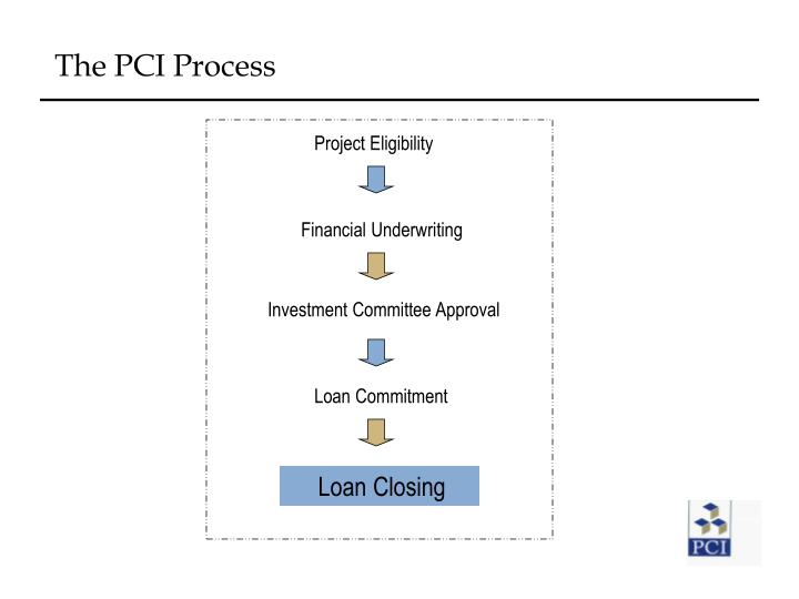 The PCI Process