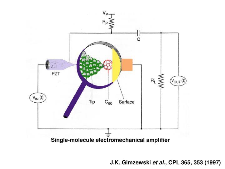 Single-molecule electromechanical amplifier