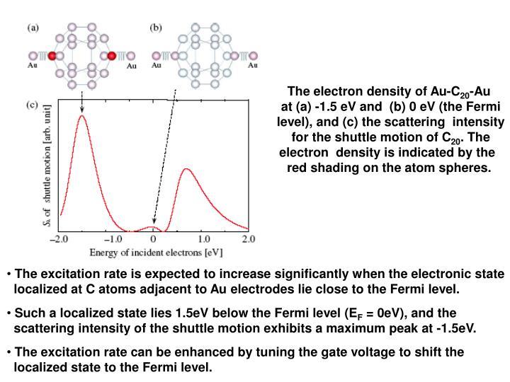 The electron density of Au-C